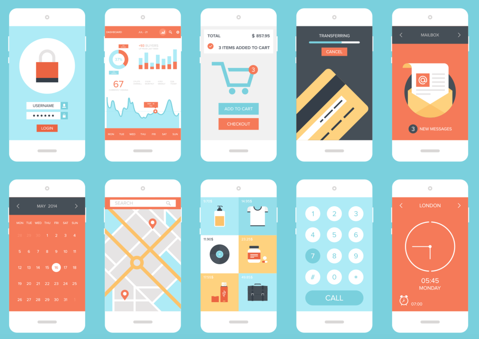 Il fattore m e commerce mobile e processo d 39 acquisto for E commerce mobili