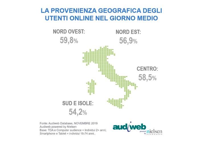 Internet in Italia nel novembre 2019: Provenienza geografica degli utenti online nel giorno medio